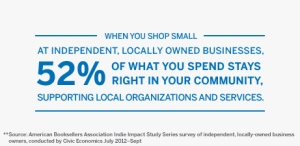 52% of local sales image